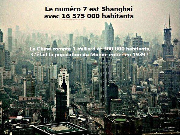 Extrait d'un diaporama sur les 12 agglomérations les plus peuplées au monde.