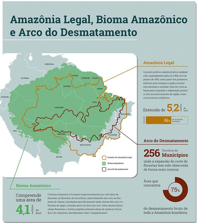 Source: http://midiaeamazonia.andi.org.br/texto-de-apoio/o-arco-do-desmatamento-na-amazonia