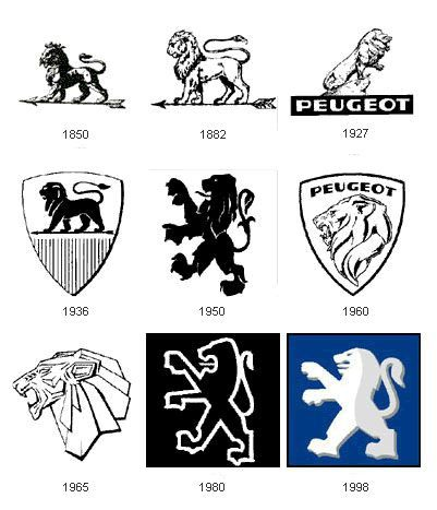 PEUGEOT LOGO : BACK ON THE GRILL