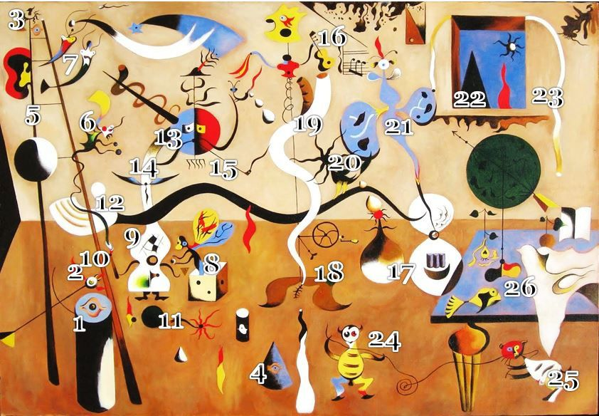Joan Miró - Le carnaval d'Arlequin