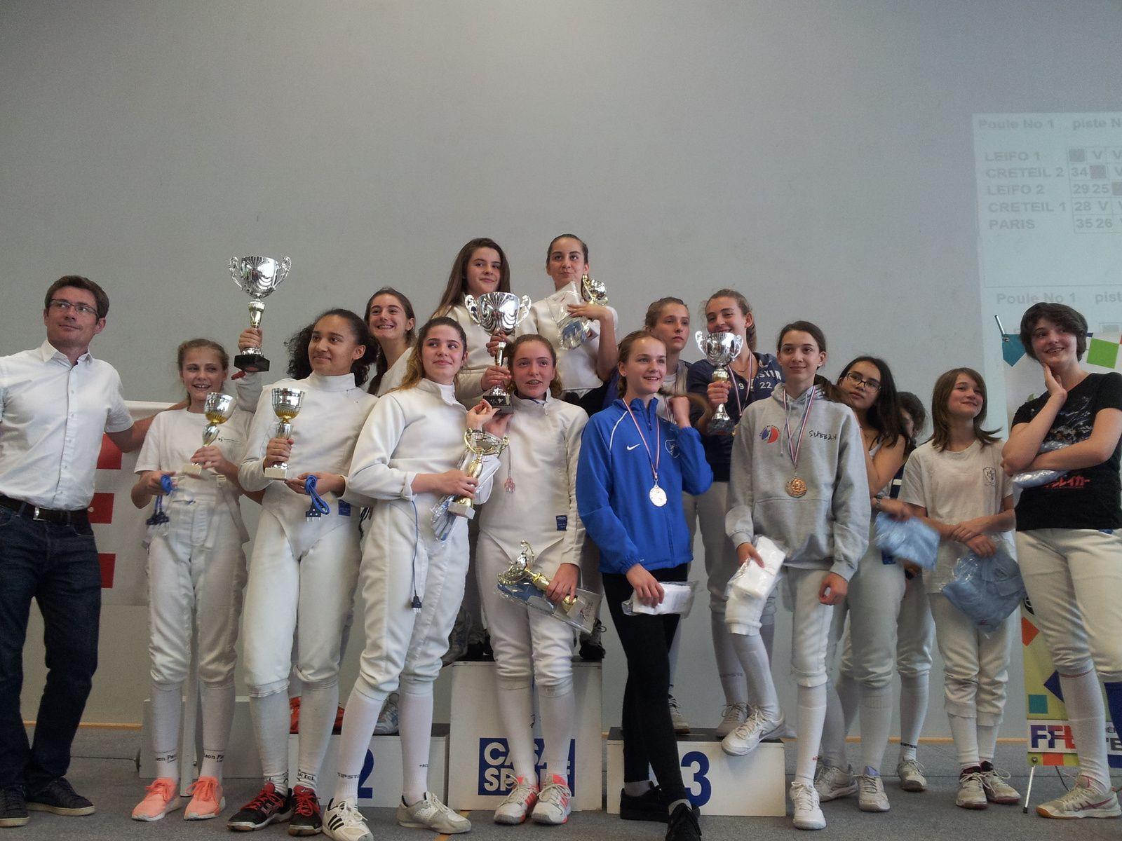 Championnat de France Fleuret Vétérans et Interligue par équipe en M14