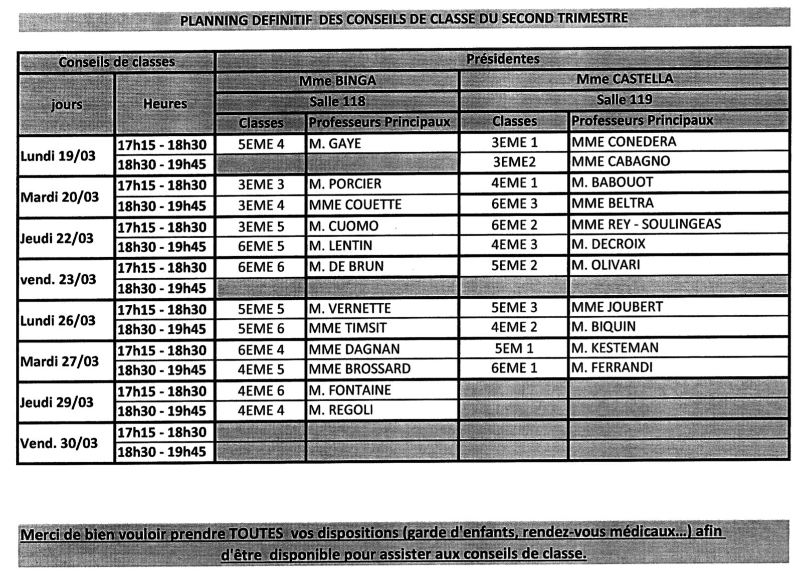 Conseils de classe du 2ème trimestre 17-18