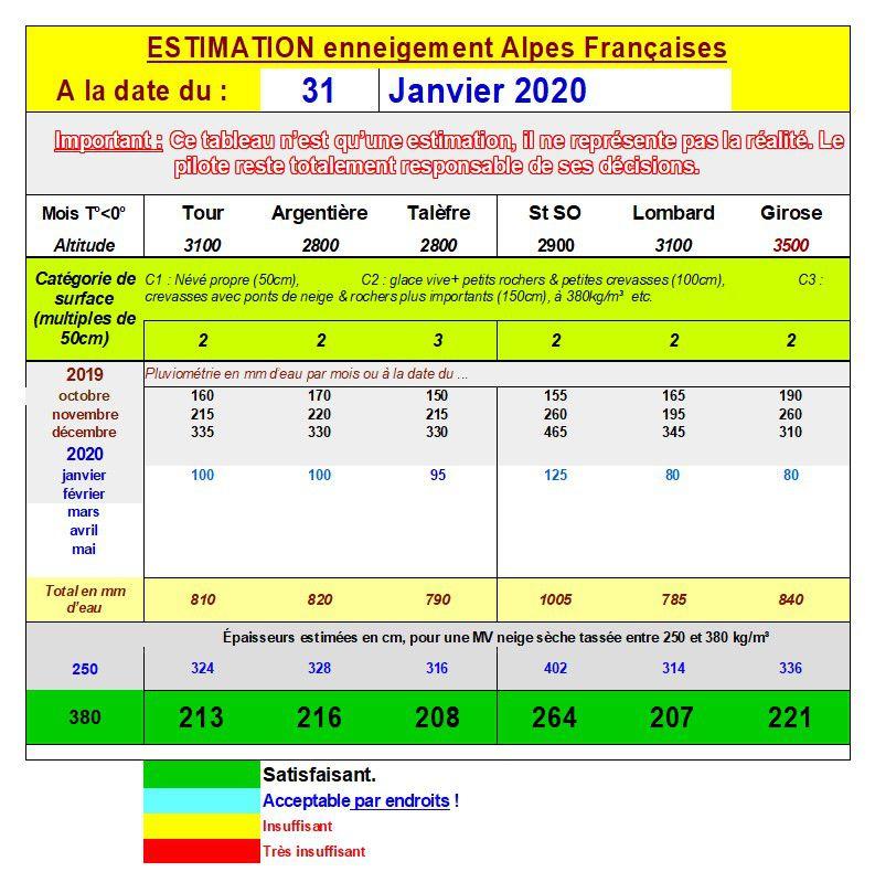 Pluviométrie faible en janvier, mais février s'annonce meilleur...