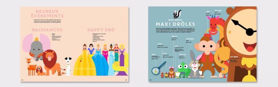 [REVUE LIVRE CINEMA-GEEK] DISNEY GRAPHICS de Marc AUMONT aux éditions HACHETTE HEROES