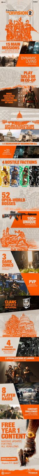 [ACTUALITE] TOM CLANCY'S THE DIVISION 2 - Un Accolade Trailer et une infographie