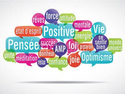 Le Crédo De L'Optimisme