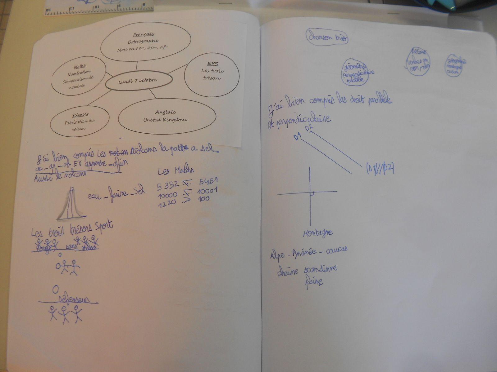 Le cahier d'écolier des CM