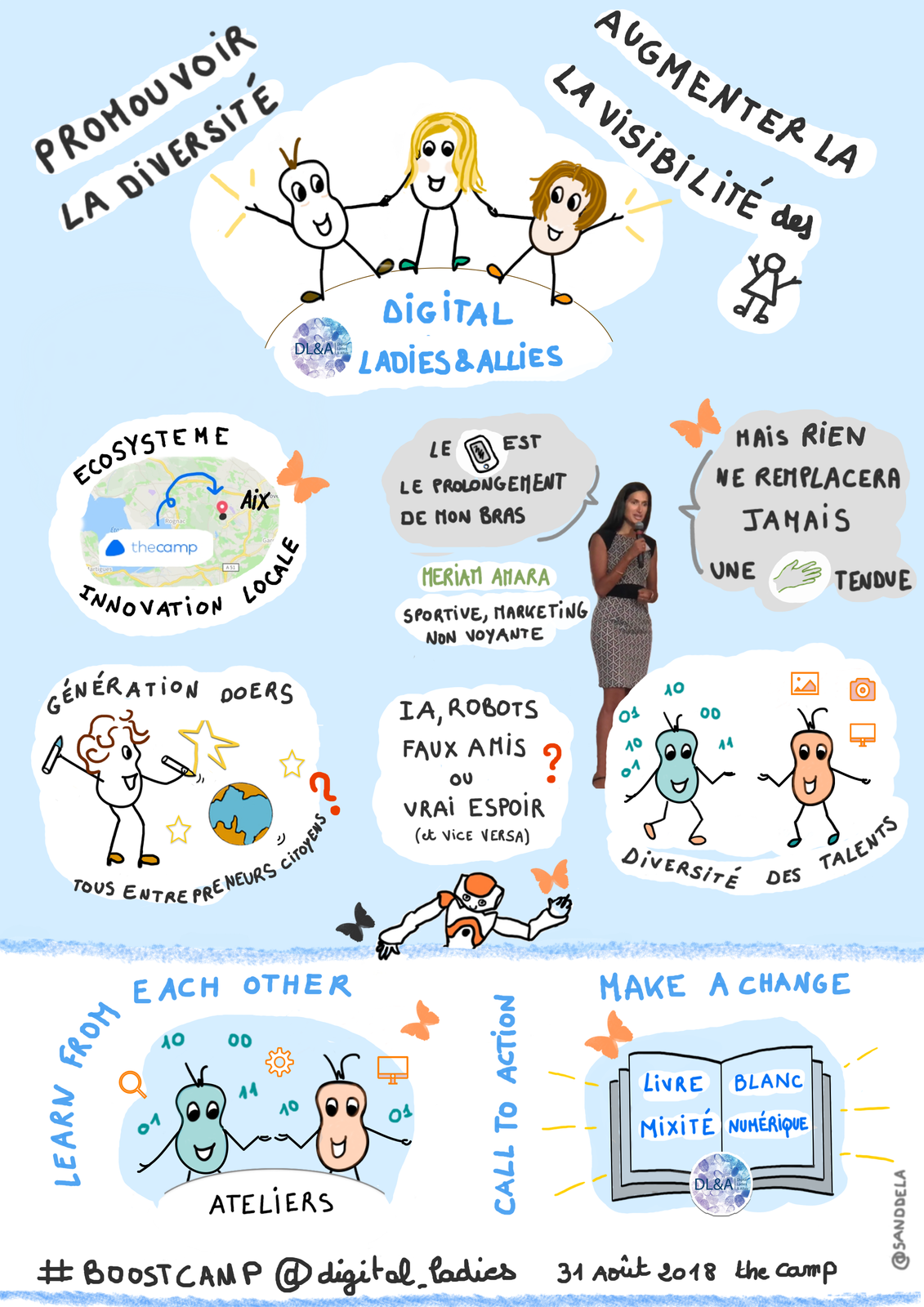 Digital Ladies BoostCamp Diversité the camp Aix Sketchnote Mère et Fille 2.0 - Sandrine Delage
