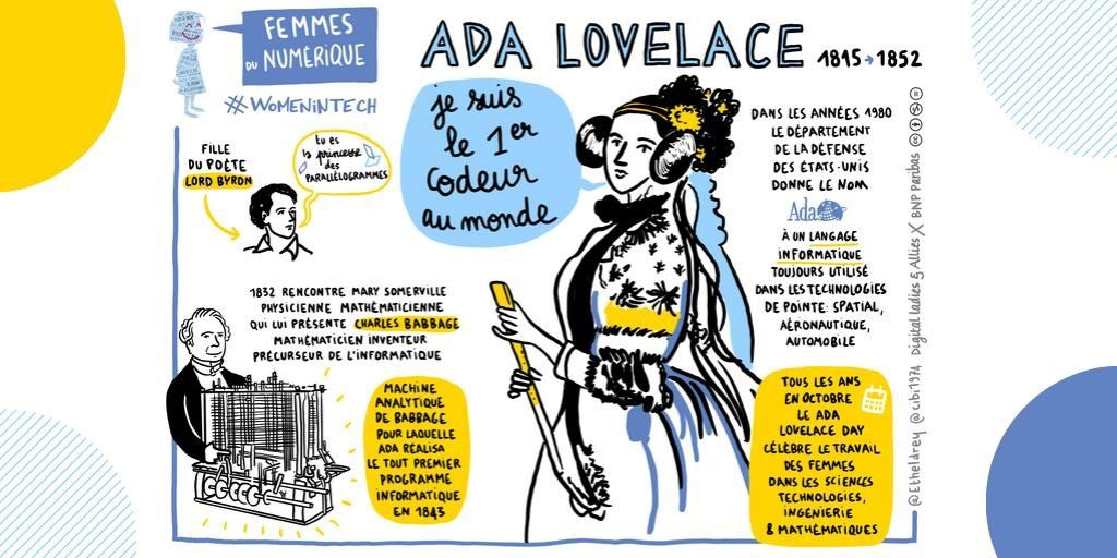 ADA Lovelace - Digital Ladies & Allies #WomenIntech