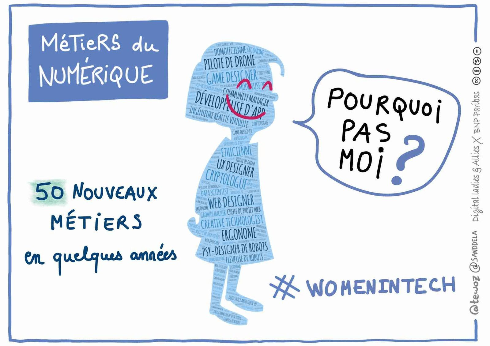 Mascotte de l'exposition Women & Girls in Tech Digital ladies & Allies x BNP Paribas  @sanddela Sandrine Delage