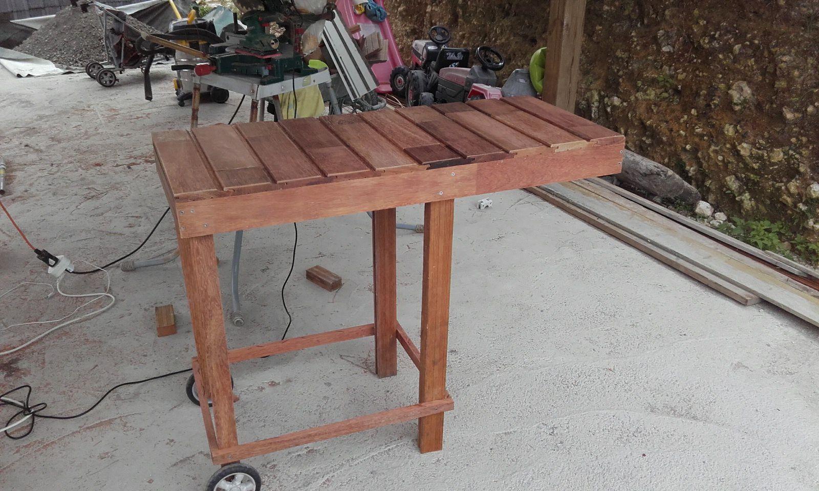 Comment Fabriquer Une Plancha fabrication d'une desserte (support) pour la plancha