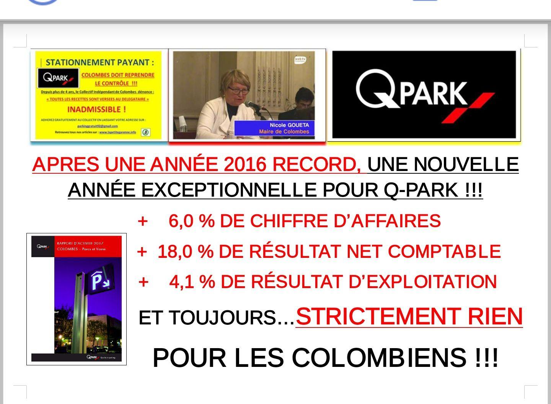 Qpark Colombes : une année financière record sauf pour les Colombiens