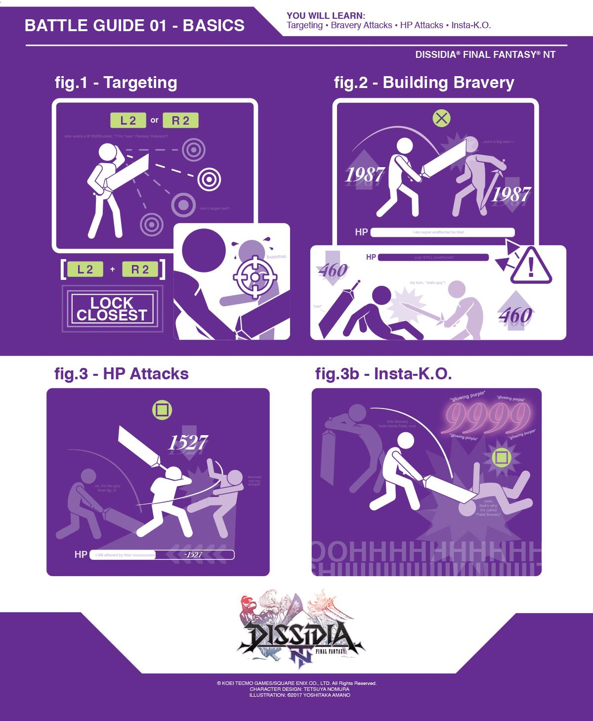 Square Enix dévoile de nouveaux tutoriels pourDISSIDIAFINAL FANTASYNT