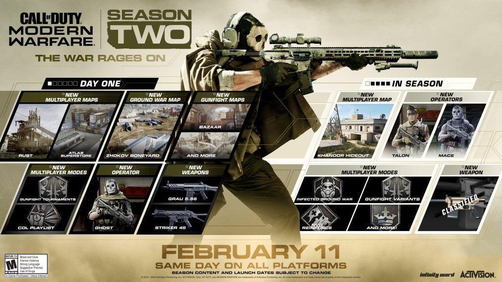 Call of Duty : Modern Warfare, la saison 2 maintenant disponible !