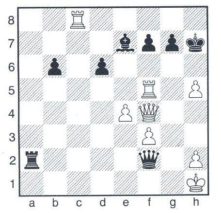 L'oeil de Claude Miclot, Maitre ICCF, sur le championnat du monde d'échecs, avec la solutiion