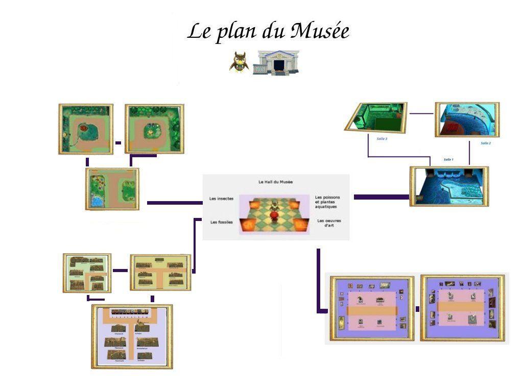 Le plan du musée (RDC) :