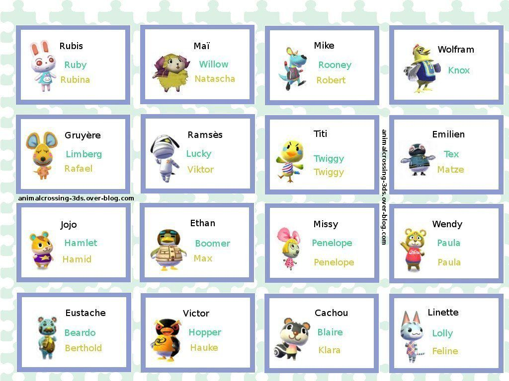 Attractif Les noms des résidents (anglais/allemand) : - Animal Crossing New Leaf ED13