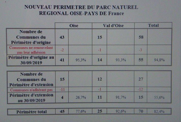 Communauté de communes du pays de Valois : Feuille de Liaison N°39 d'octobre 2019 de l'Union des amis du Parc Naturel Régional Oise pays de France et de ses 3 forêts