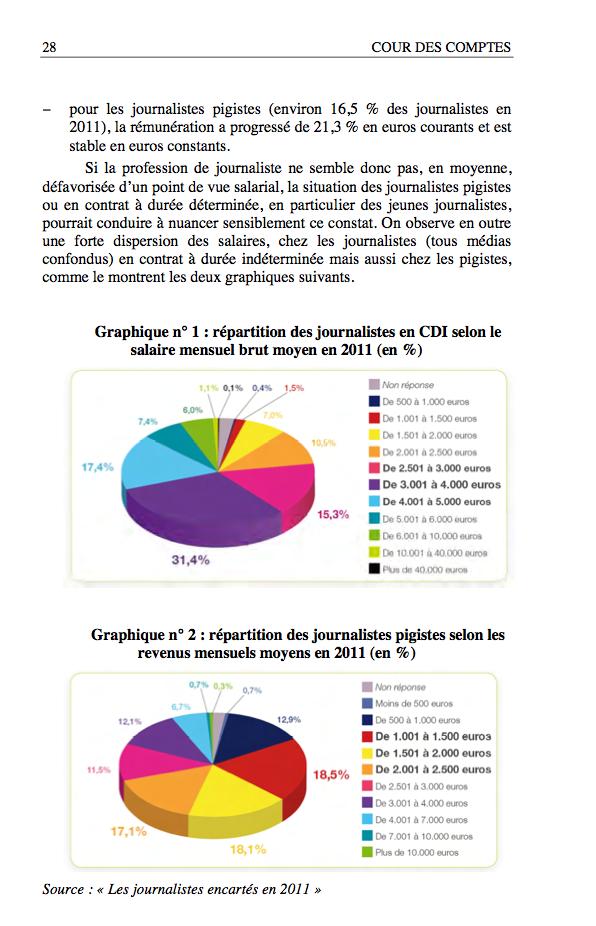 Cours des Comptes: Abattement fiscal des journalistes