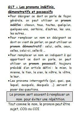 Règles de grammaire CM1-CM2