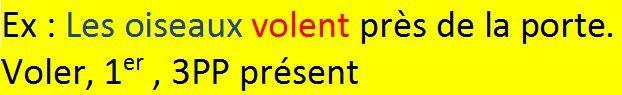 Conjugaison : Exercice analyser les verbes