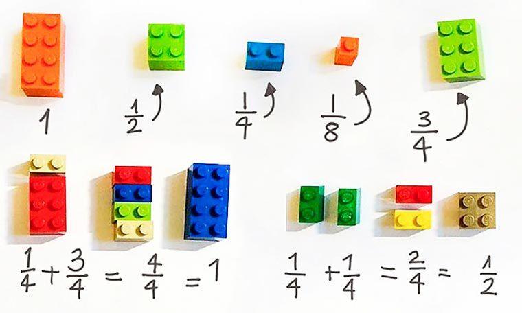 Faire des maths avec des légos : les fractions