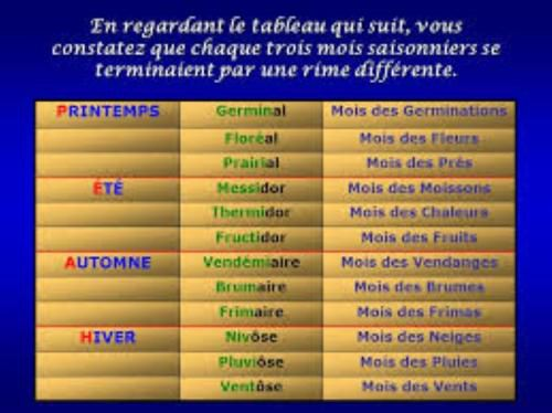 LE CALENDRIER REPUBLICAIN - SIDEPLAYER.FR