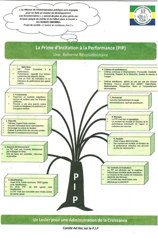 Début du paiement de la PIP (Prime d'incitation à la performance)