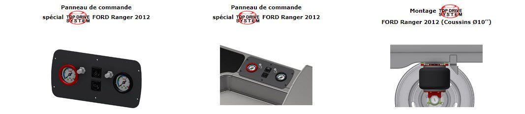 AMI RESEAU : leader accessoires automobiles - top drive system