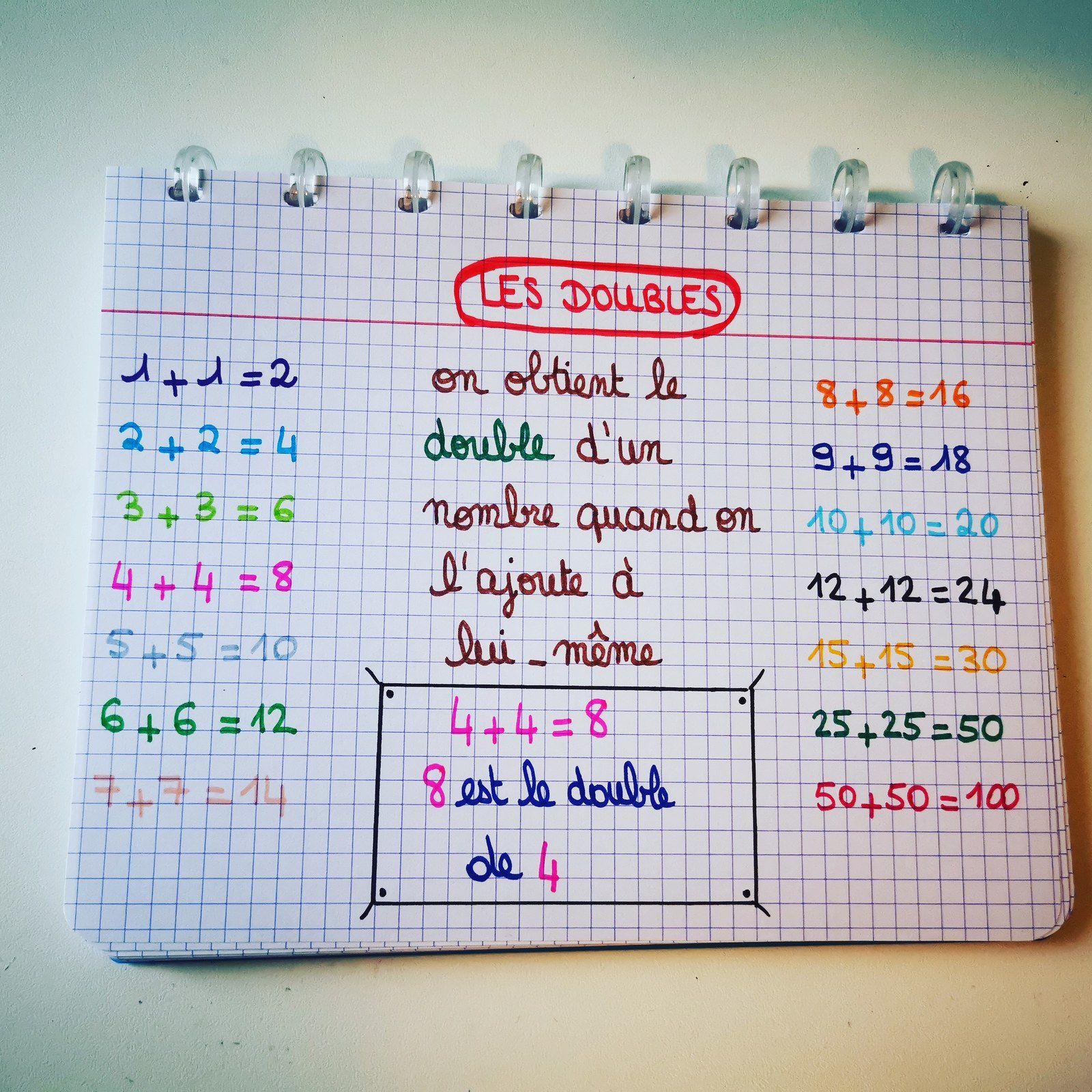 carte mentale gratuite mathématiques
