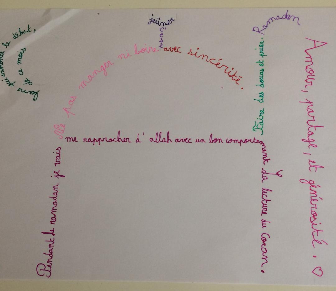 Participation 5 : Meyssa, 6 ans