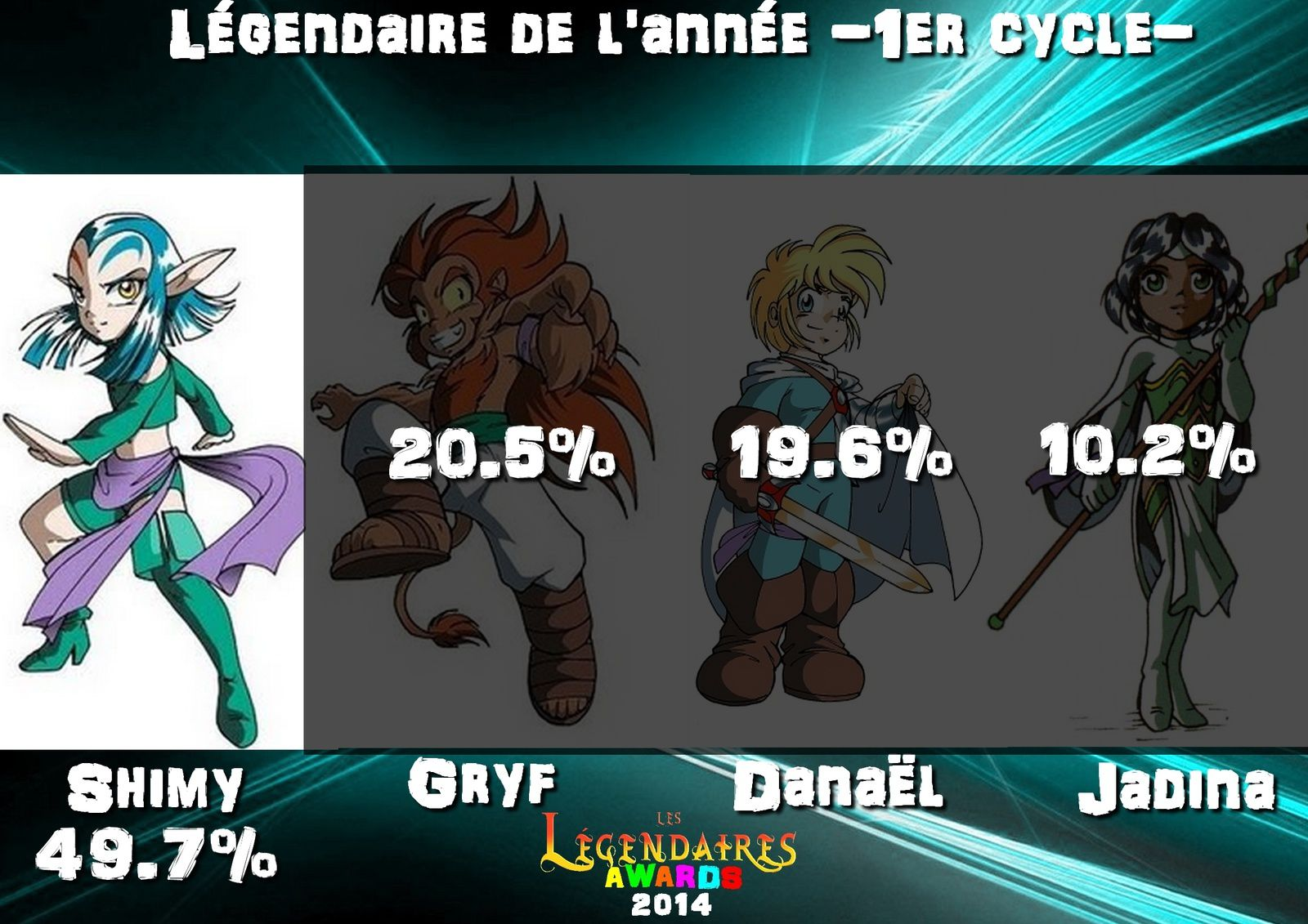 Les Légendaires AWARDS 2014 - Résultats