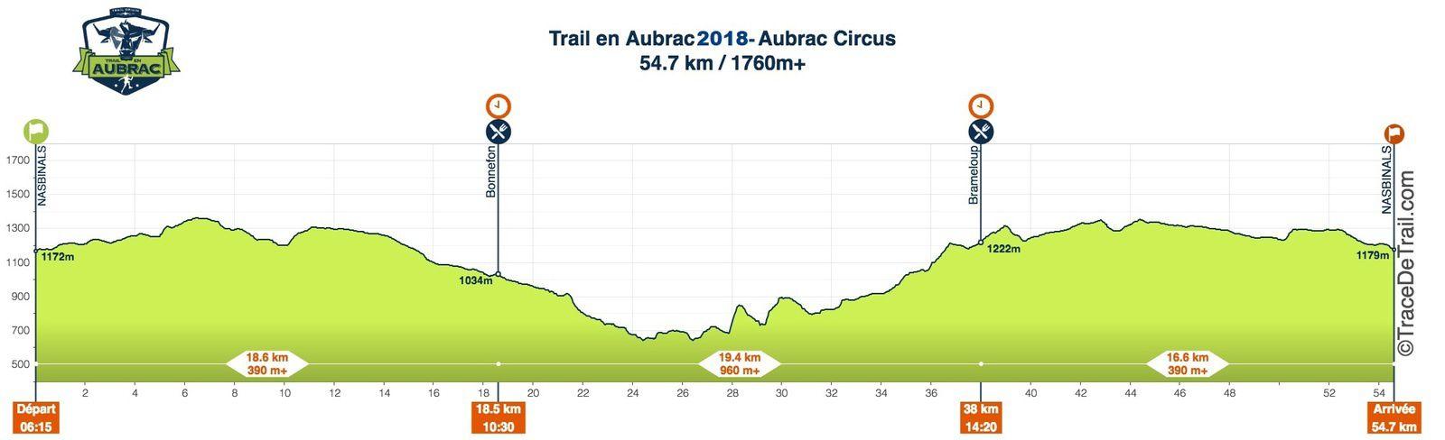 Trail en Aubrac : l'Aubrac Circus