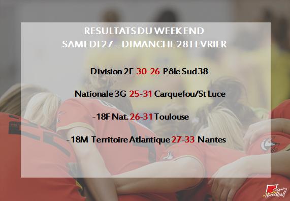 Victoire  d'Aunis Handball à Pôle Sud 38 30 à 26. Belle réaction après la défaite face à Celles-sur-Belle. Bravo aux filles'