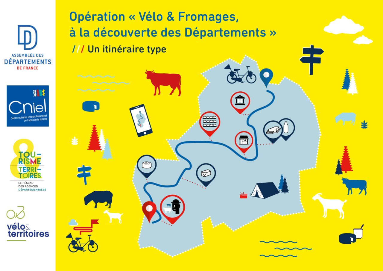 Vélo & fromages?