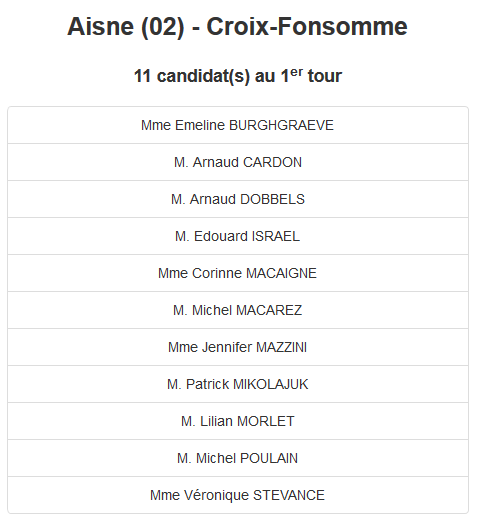 Les municipales à Croix-Fonsomme, Essigny-le-Petit et Fonsomme