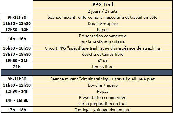 Préparation Physique Générale (PPG) et Préparation Physique Spécifique (PPS)