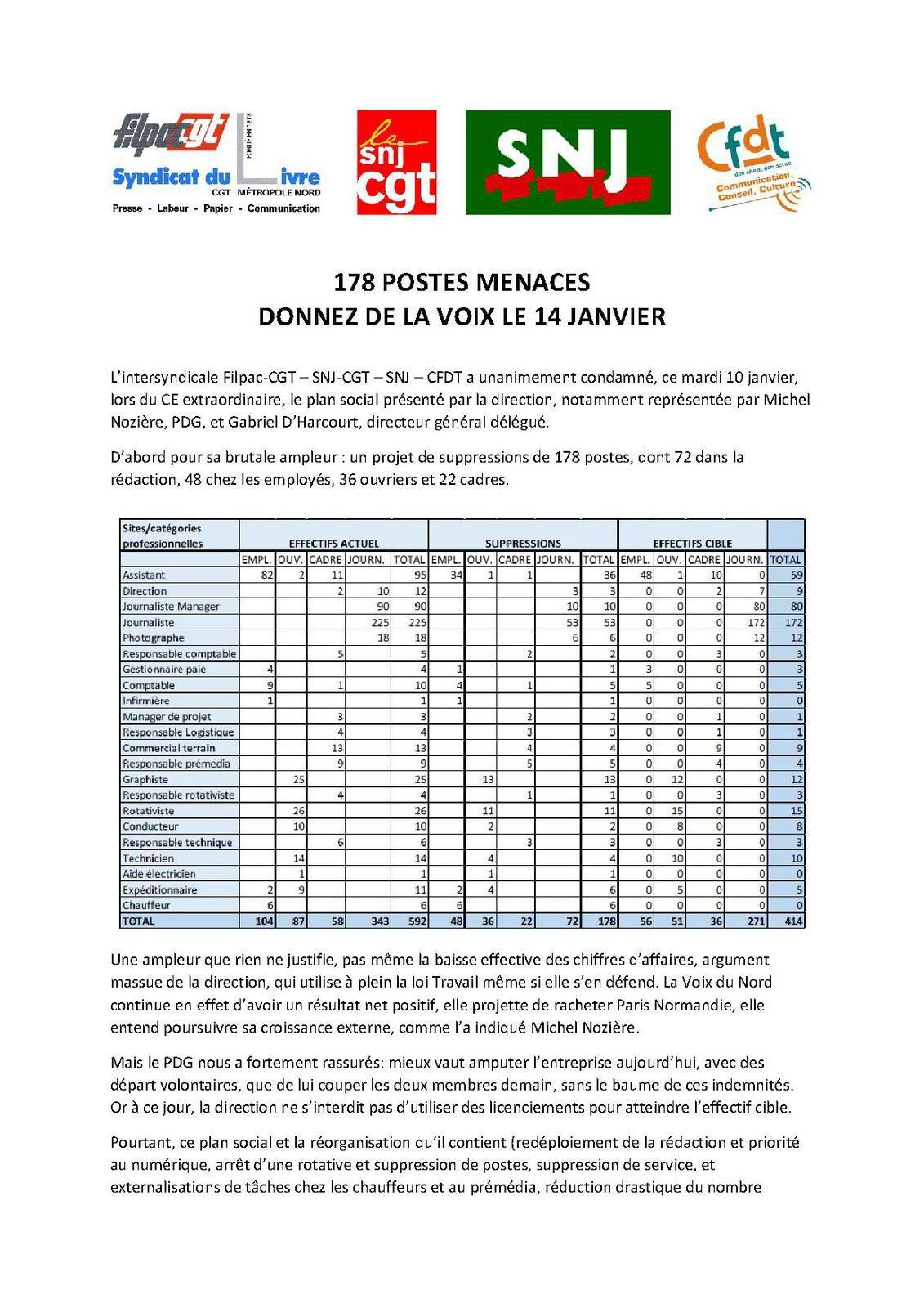 178 POSTES MENACES, DONNEZ DE LA VOIX LE 14 JANVIER