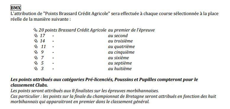 REGLEMENT BRASSARDS CREDIT AGRICOLE