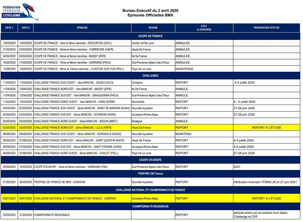 NEWS COMPETITIONS FFC
