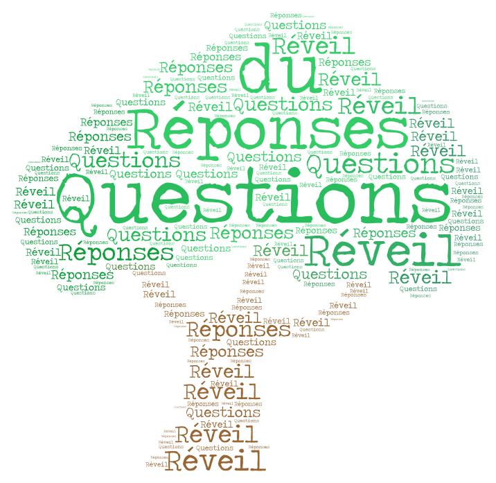 Questions-Réponses: Pourquoi différent ?