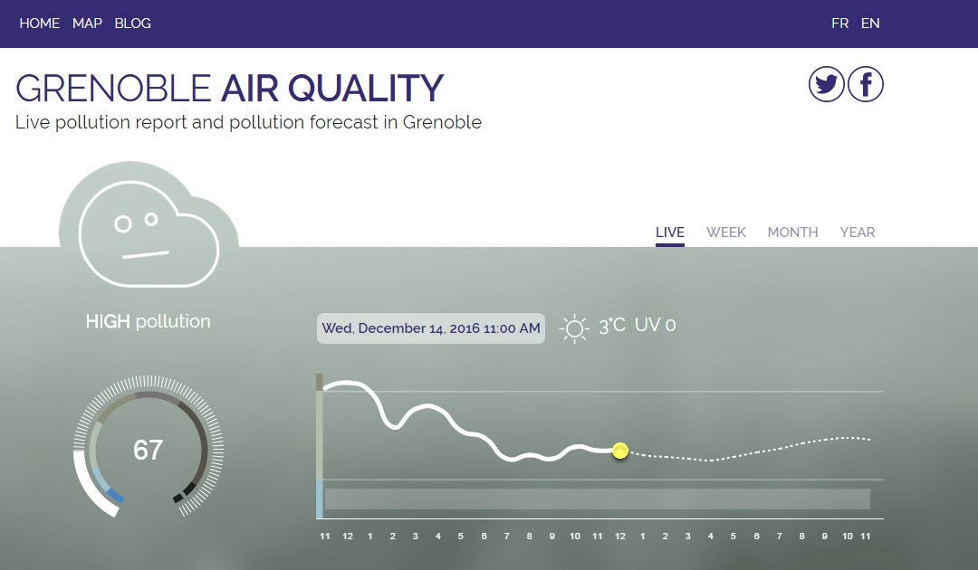 Grenoble Air Quality