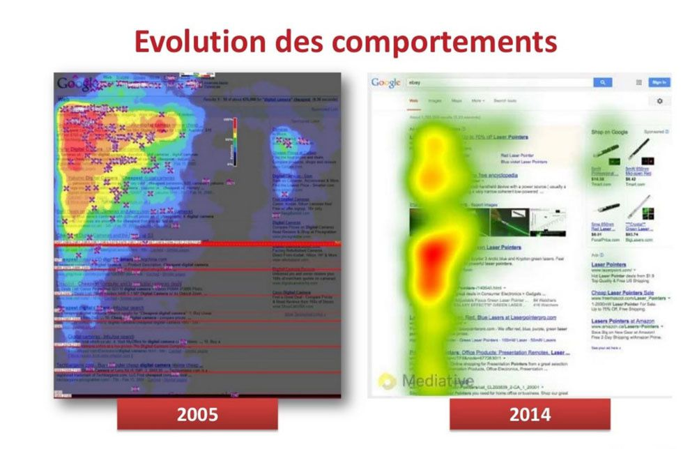 evolution des comportements B'Leader