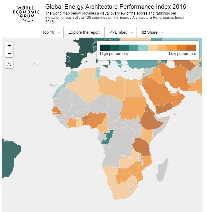 Global Energy Architecture Performance Index Report 2016 afrique