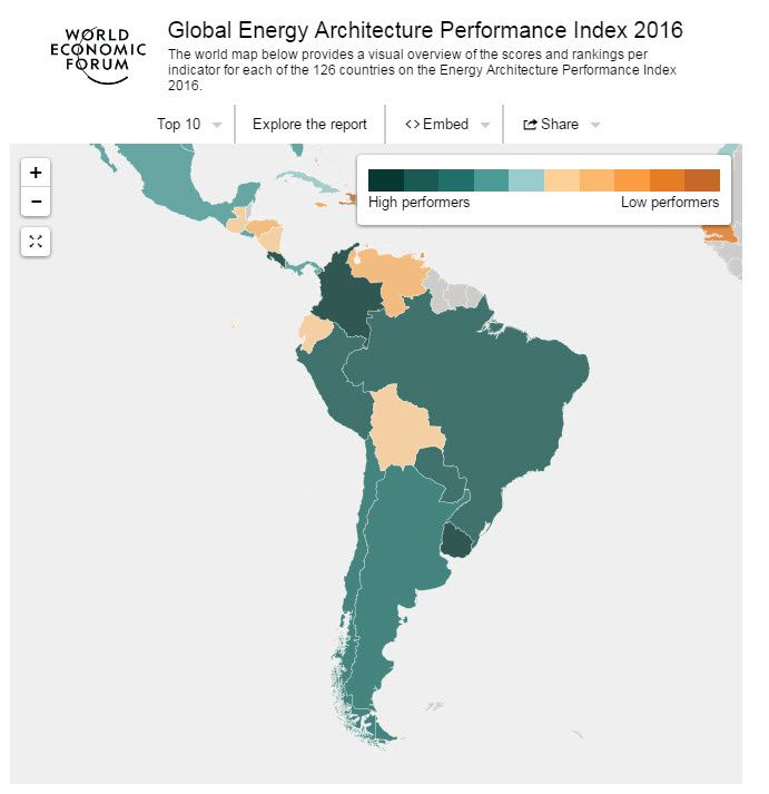 Global Energy Architecture Performance Index Report 2016 amerique sud