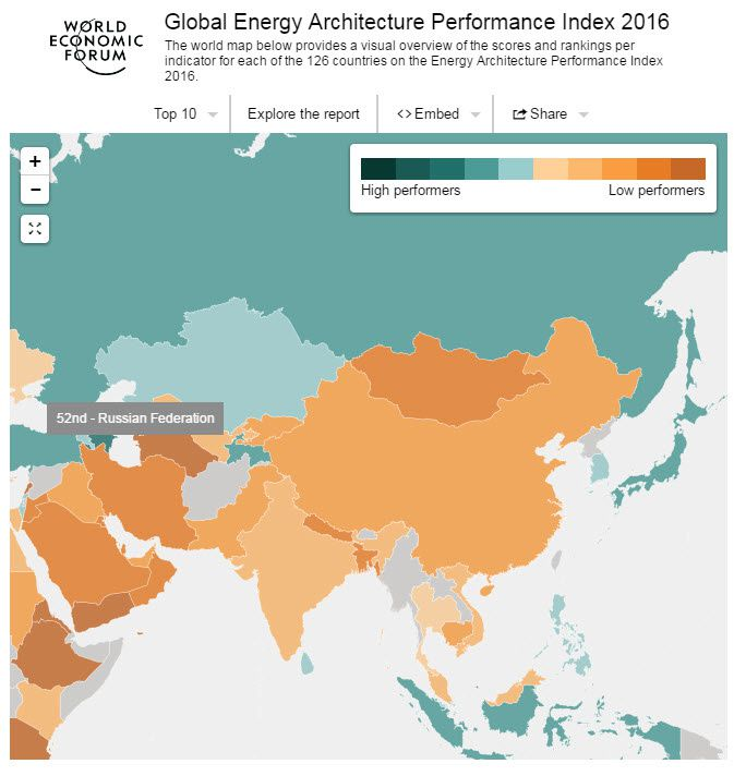 Global Energy Architecture Performance Index Report 2016 asie