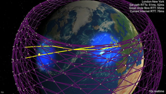A simulation shows how a 4,425-satellite constellation could be deployed for SpaceX's Starlink satellite internet service. (Mark Handley / University College London)