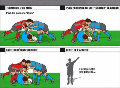 Rugby communautaire
