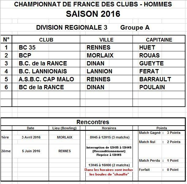 Championnat des Clubs Bretagne 2016 - J1 - Résultats officiels