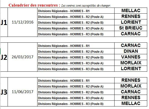 Championnat des Clubs régional Bretagne 2016/2017 - Re-Modification attribution des points
